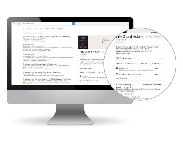 Google Hotel Ads Ελλάδα